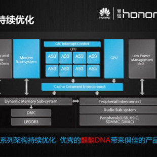 Huawei announces Kirin 620 processor