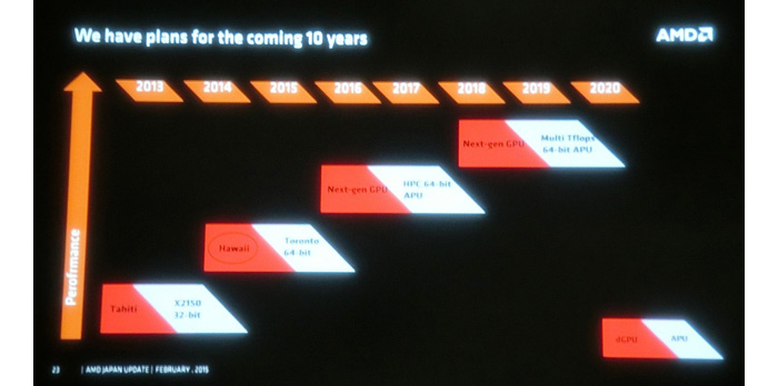 AMD-plans_s