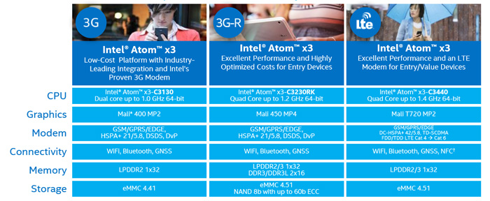 Atom-x3-specs-list_s