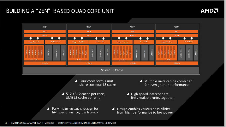 More on the AMD Zen architecture
