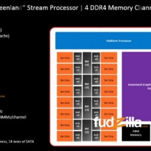New details on AMD's Zen architecture