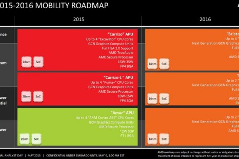 New leak describes AMD's 2015-2016 road map