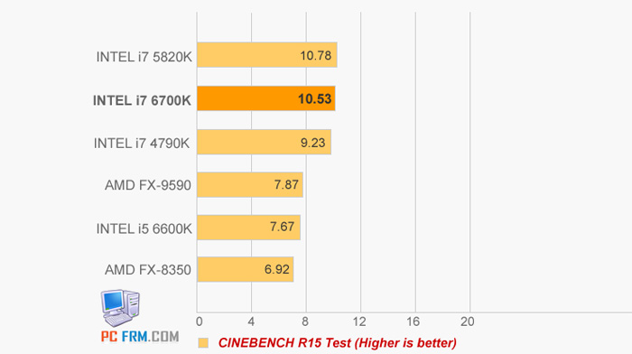 Intel-i7-6700K-CINEBENCH_s