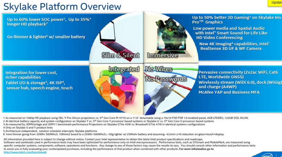Skylake to come with very powerful IGP
