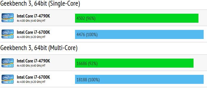 Skylake-bench-results_3_s