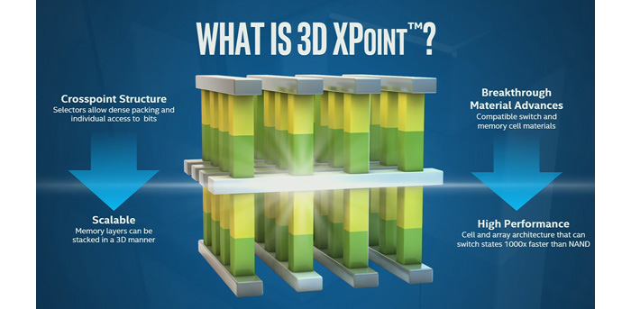 3D-Xpoint_s