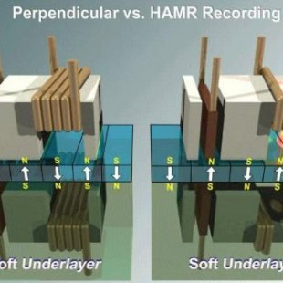 First HAMR-based hard drives to come with limited capacity