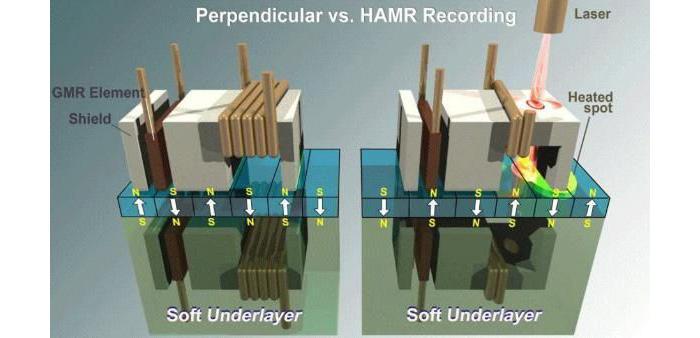 HAMR-recording_s