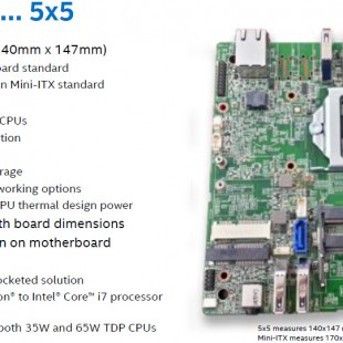 Intel suggests new 5 x 5 upgradeable form factor