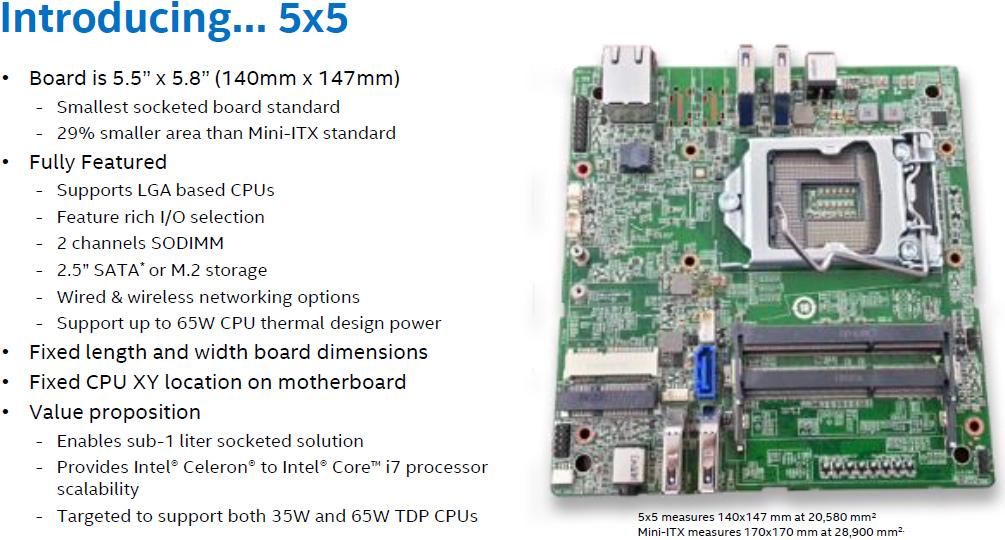 Intel 5×5