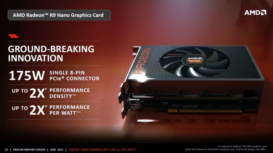 AMD to launch the Radeon R9 Nano next week