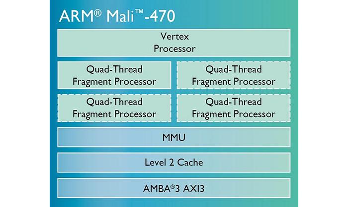 ARM-Mali-470_s