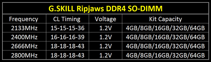 GSKILL-DDR4-SO-DIMM_2_s