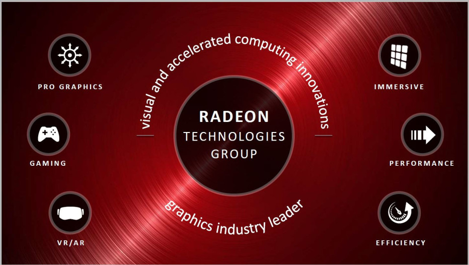 AMD rebrands its graphics card drivers