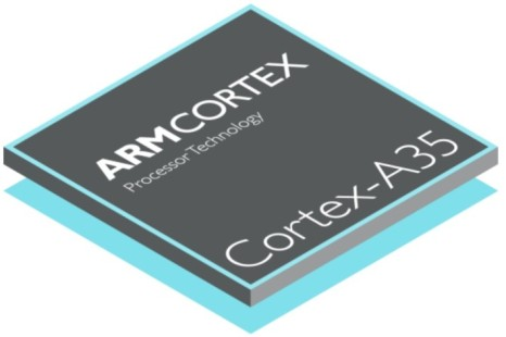 ARM presents Cortex-A35 cores for future devices