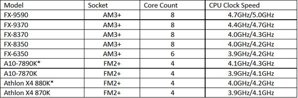 AMD-Oculus-Rift_s