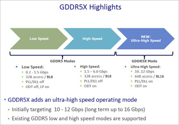 GDDR5X_1_s