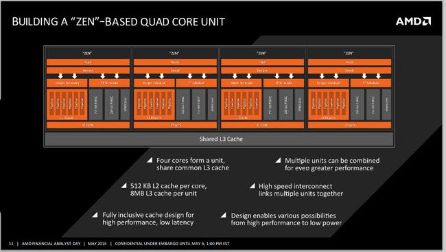 AMD-Zen_s