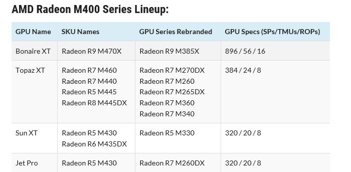 Radeon-R-M400_s