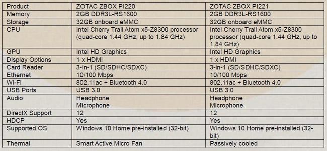 Zotac-mini-PC-specs_s
