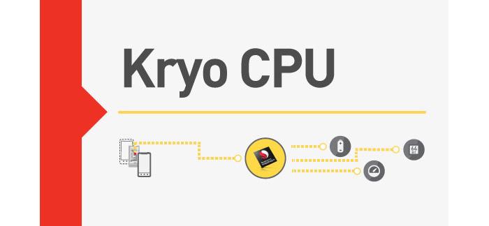 Kryo-CPU-logo_s