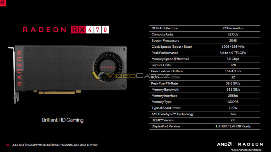 Leak describes the RX 470 and RX 460 video cards in detail